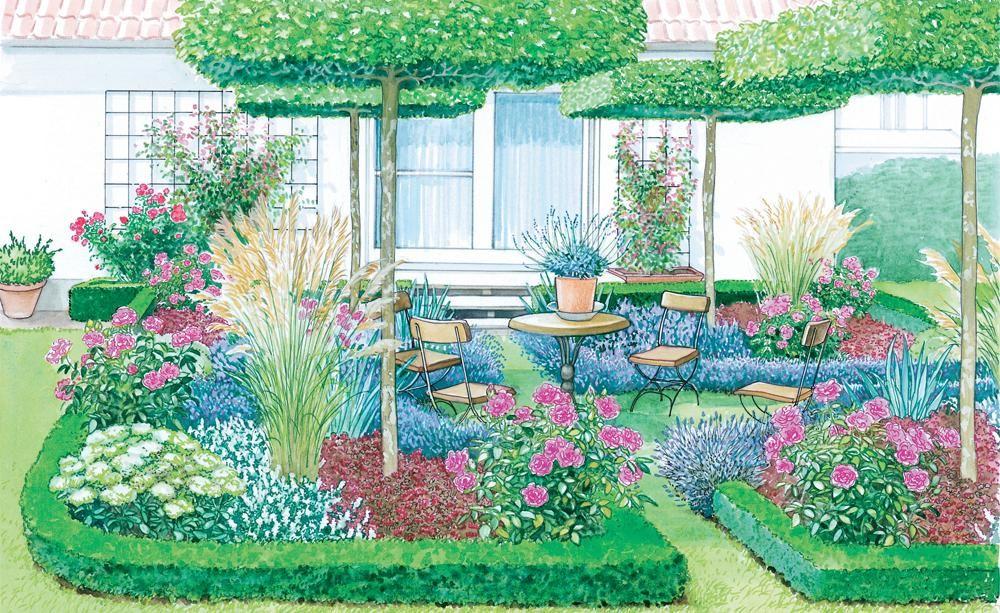 Vom Rasen zum Garten Pinterest - reihenhausgarten vorher nachher