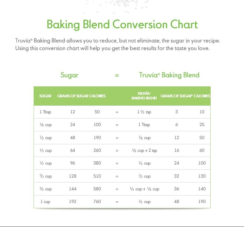 Truvia baking blend conversion chart for sugar substitution