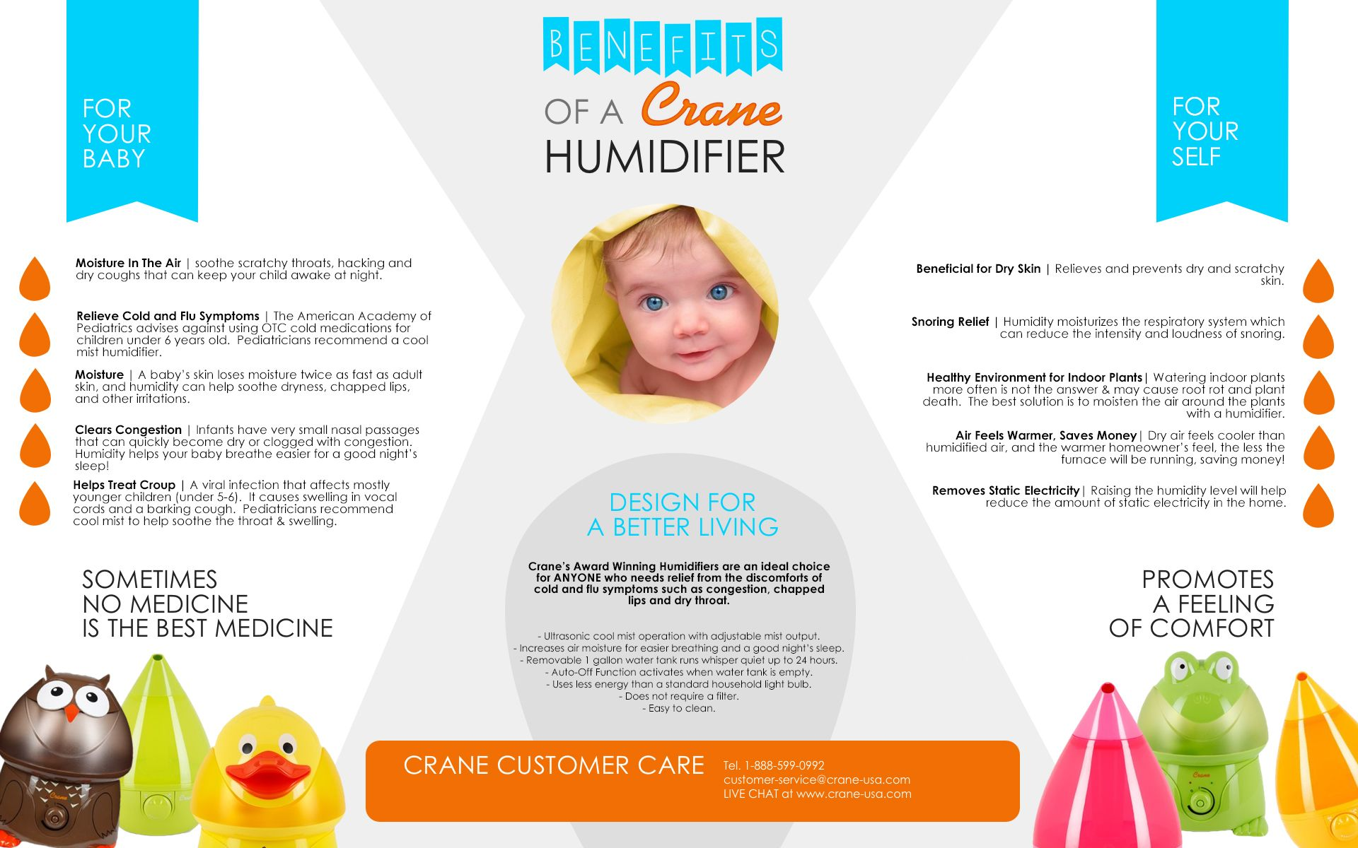 Crane Usa Humidifier Infographic Instructographic Benefits Of