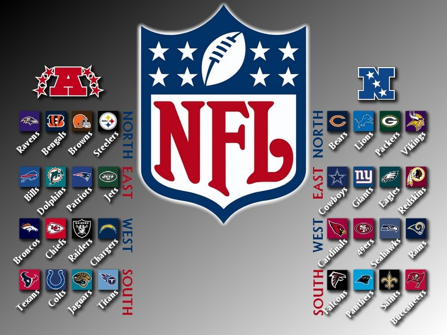 Free Download Nfl Logo And Divisions Nfl Wallpaper Share This Nfl Team Wallpaper On 900x674 For Your Desktop Mobile Nfl Nfl Teams Logos Football Wallpaper