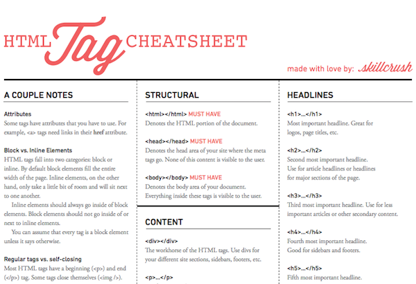 7 cheat sheets every content creator and editor should bookmark