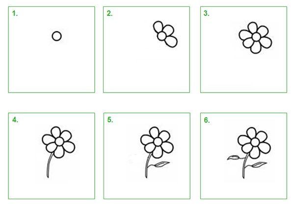 Bloem leer hoe je stap voor stap zelf een boem kunt tekenen tekenen tekening natur - Hoe je je desktop kunt verfraaien ...