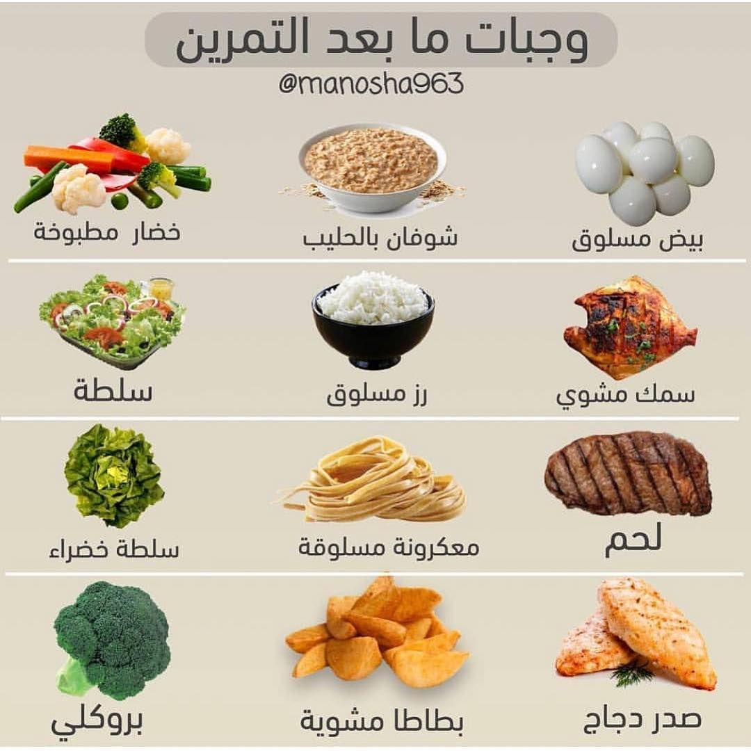 Traf On Instagram خيارات لوجبات بعد التمرين سعرات وصفات صحية رياضه منزلية رياضه Health Fitness Food Health Facts Food After Workout Food