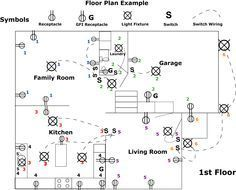 Home Info Source: Labeling (mapping) your electrical