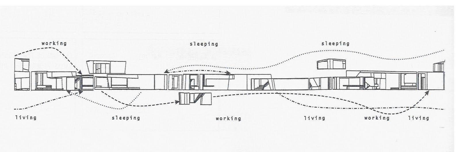 mobius house diagrams | Pinterest | Diagram