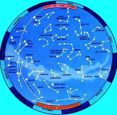 Cool Astrology Star Chart