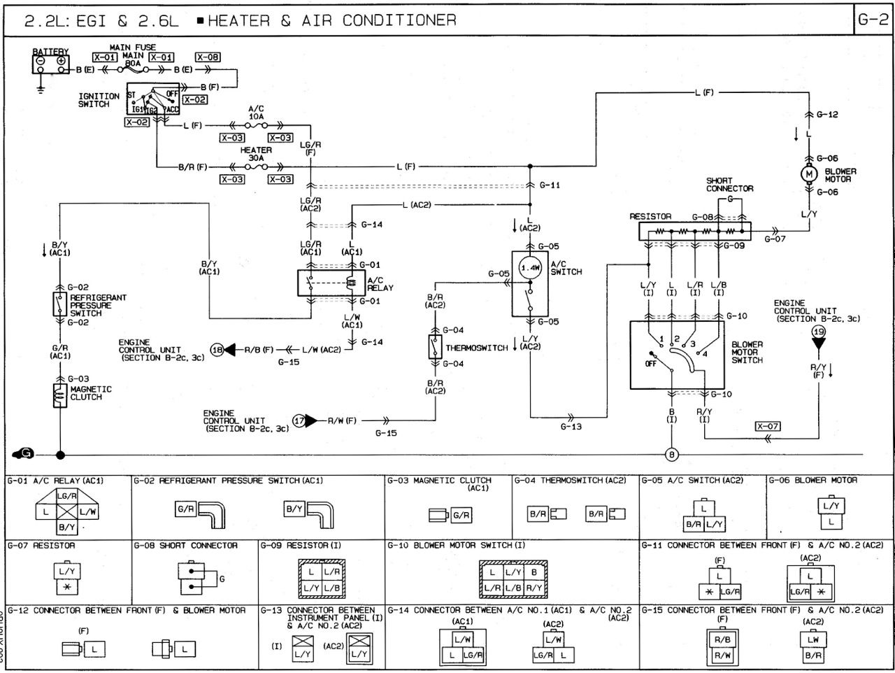 1991 Mazda B2600i Engine Control Wiring Diagram In 2020