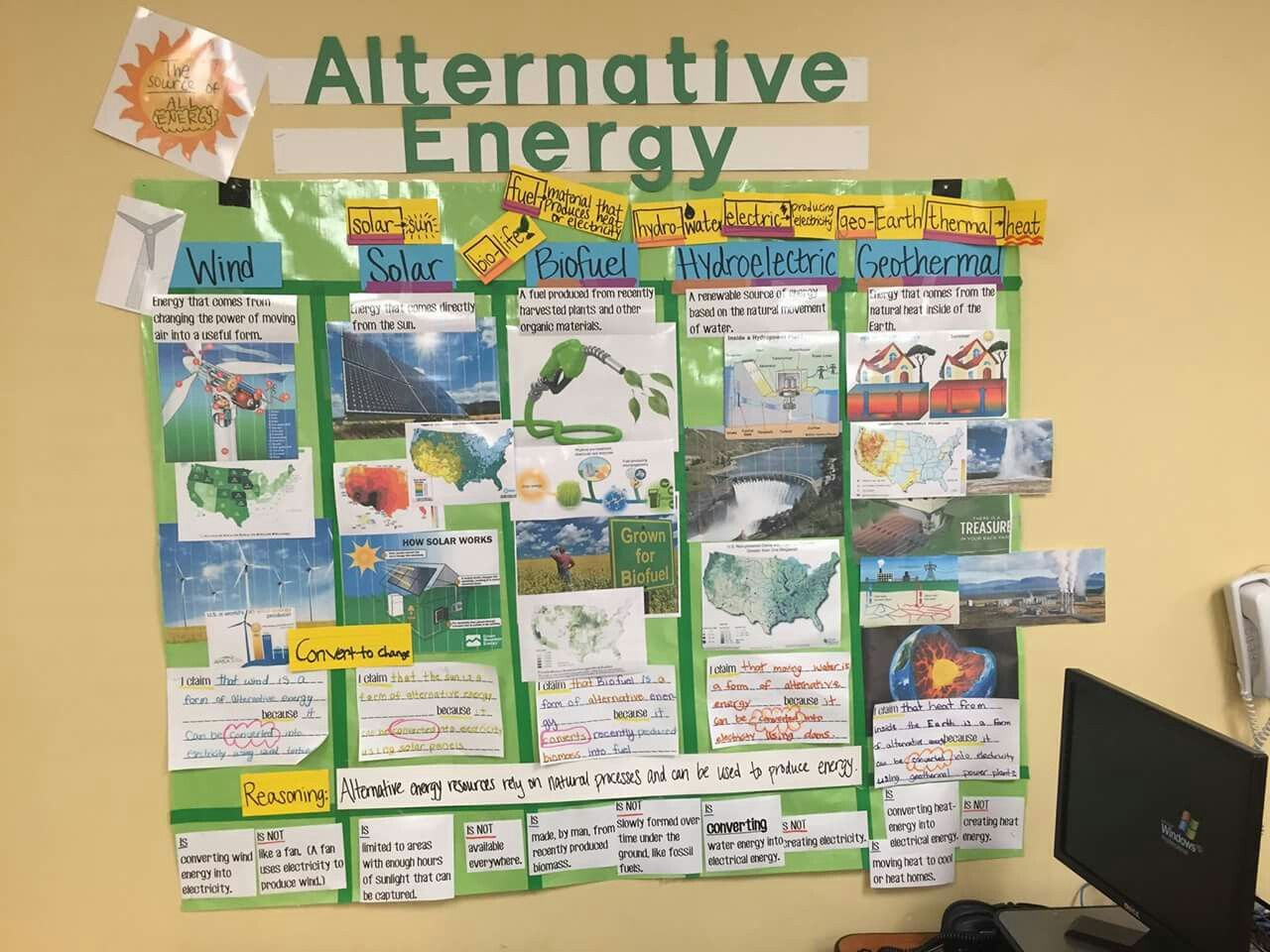 Interactive Word Wall Alternative Energy