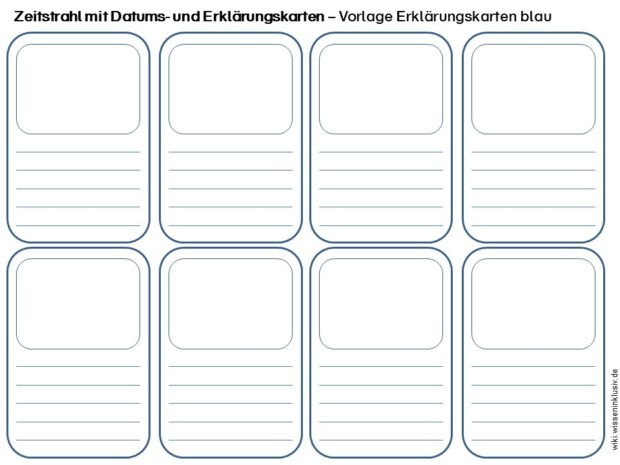 Zeitstrahl Mit Datums Und Erklarungskarten Materialien Grundschule Wiki Wisseninklusiv De In 2020 Zeitstrahl Zeitleiste Karten