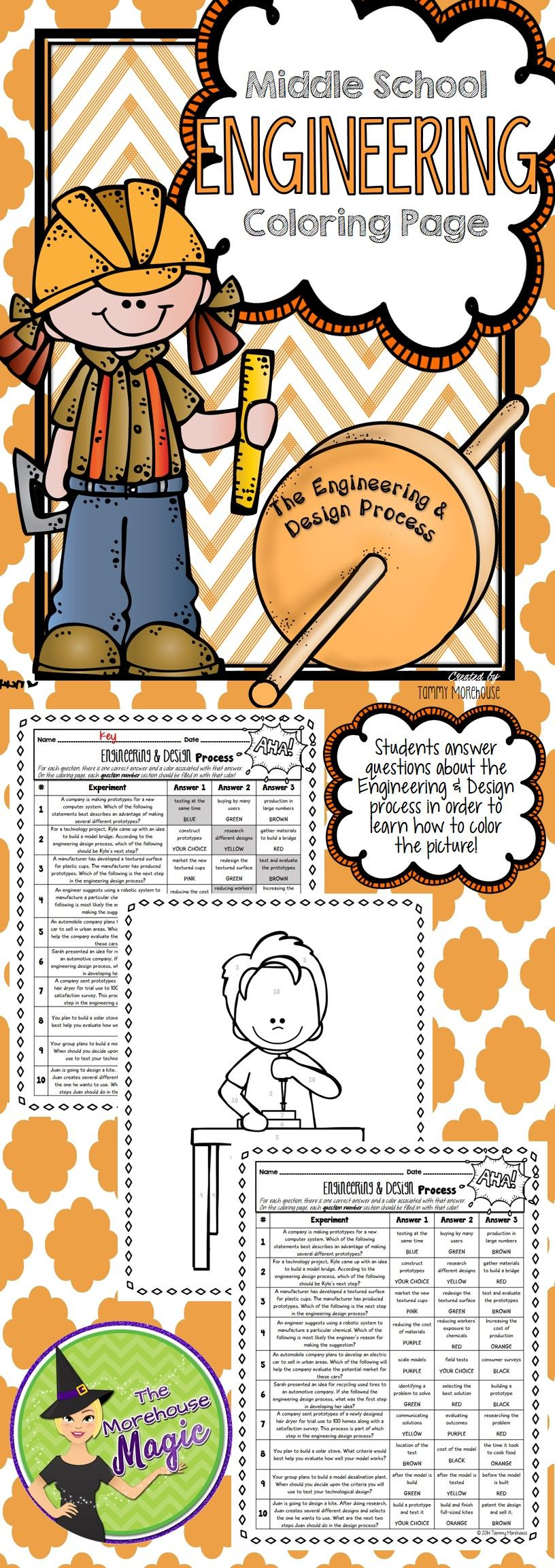 Fun coloring activities for middle school - The Engineering Design Process Fun Coloring Activity