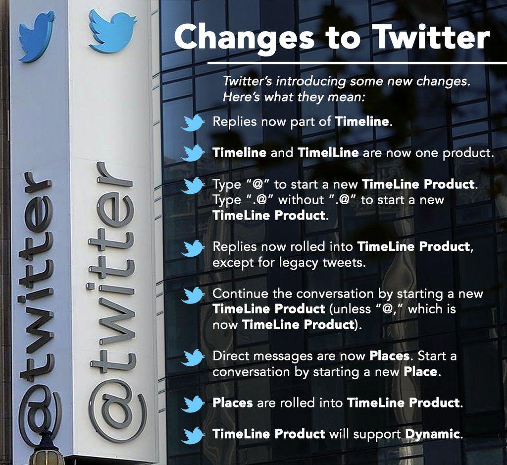 Jon Bois On Twitter Them Meaning Twitter S Twitter