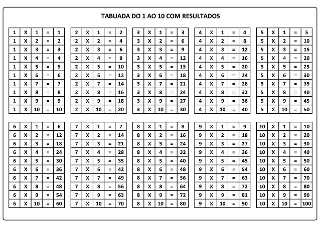 Tabuada De Multiplicacao Do 1 Ao 10 Para Imprimir Com Os