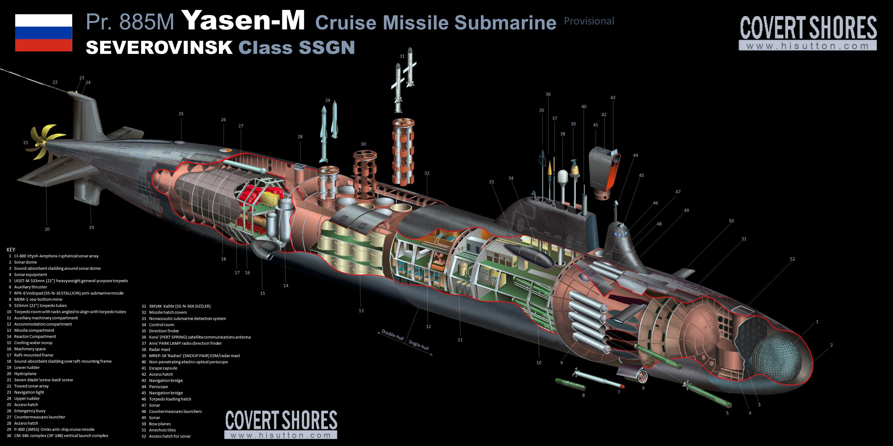 Cutaway of russias stealthiest submarine yasenm class