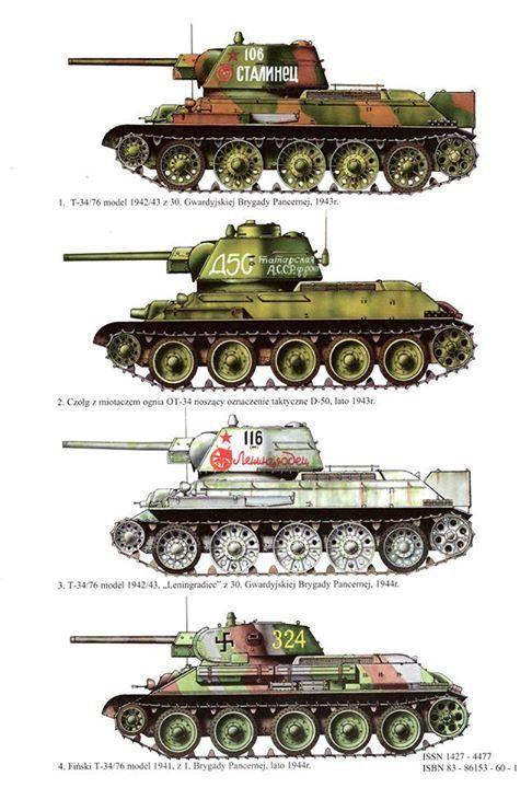 15 Ideas De T34 En 2021 Vehículos Militares Tanques Tanque Ruso