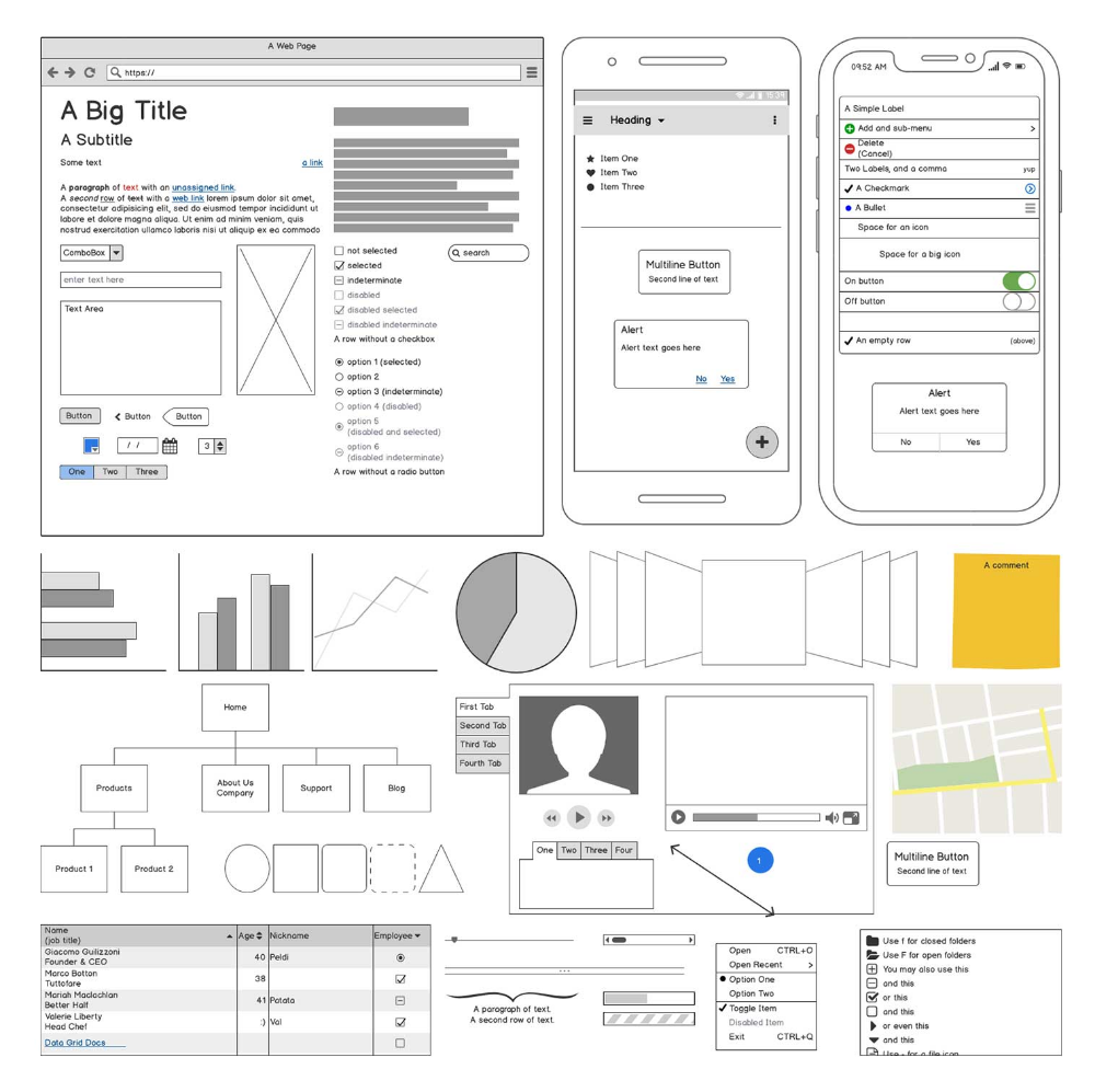 Pin On Wireframes