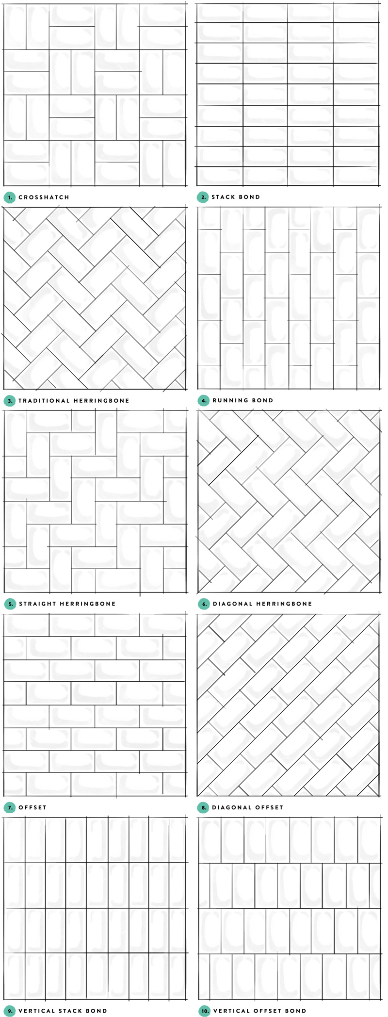 Kitchen Tile Pattern Mesmerizing Subway Tile Pattern Samplesblog Article On Gorgeous Subway Design Inspiration