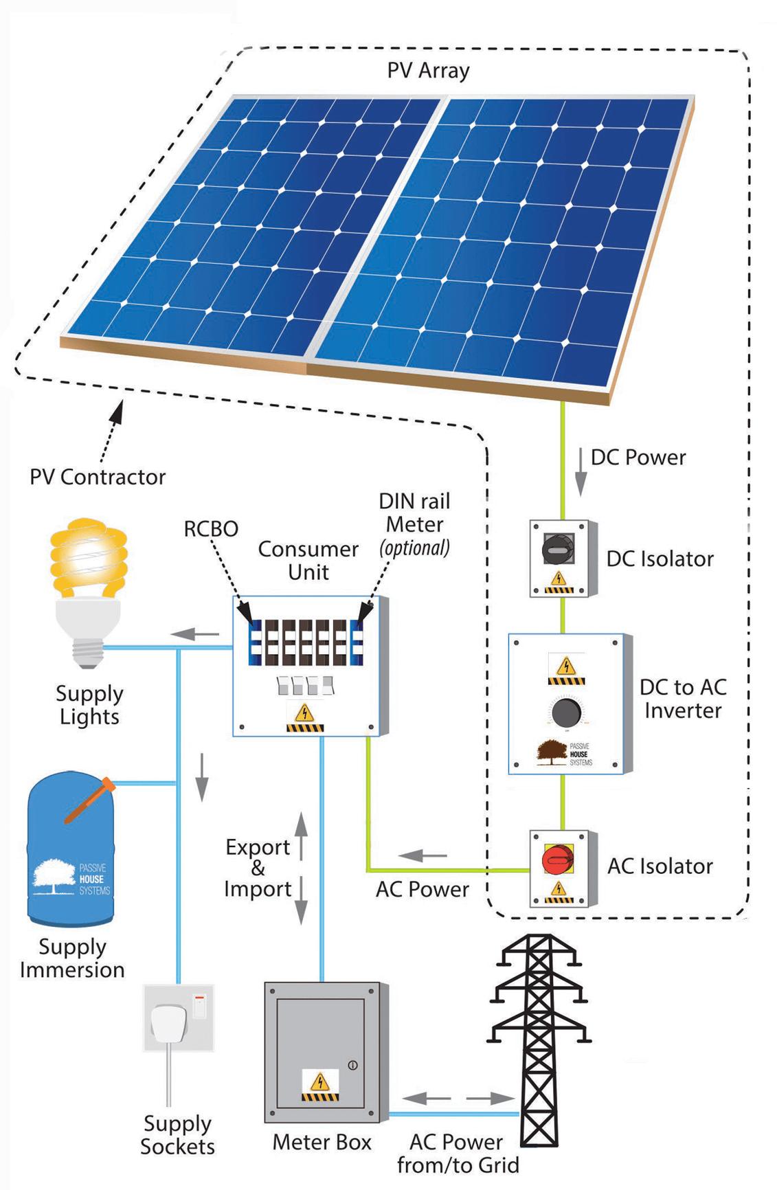Solar Pv Schematic New