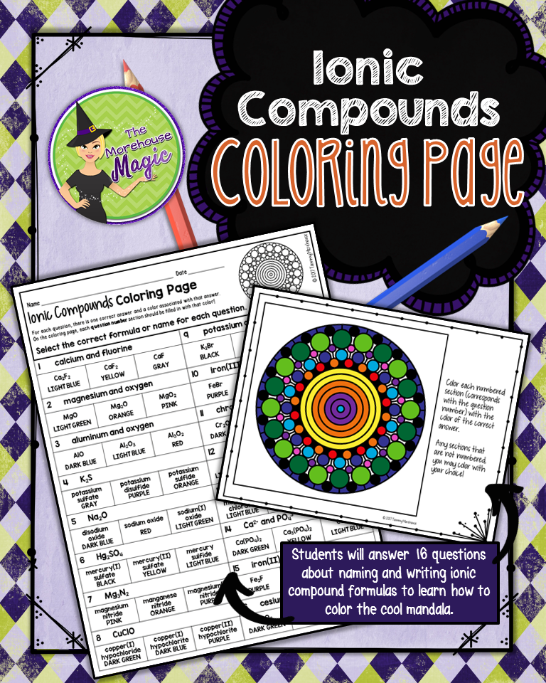 Ionic Compound Formulas Science Color By Number Quiz Tpt Science
