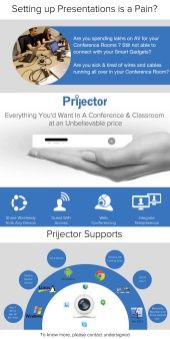 Prijector - All-in-One conference room device
