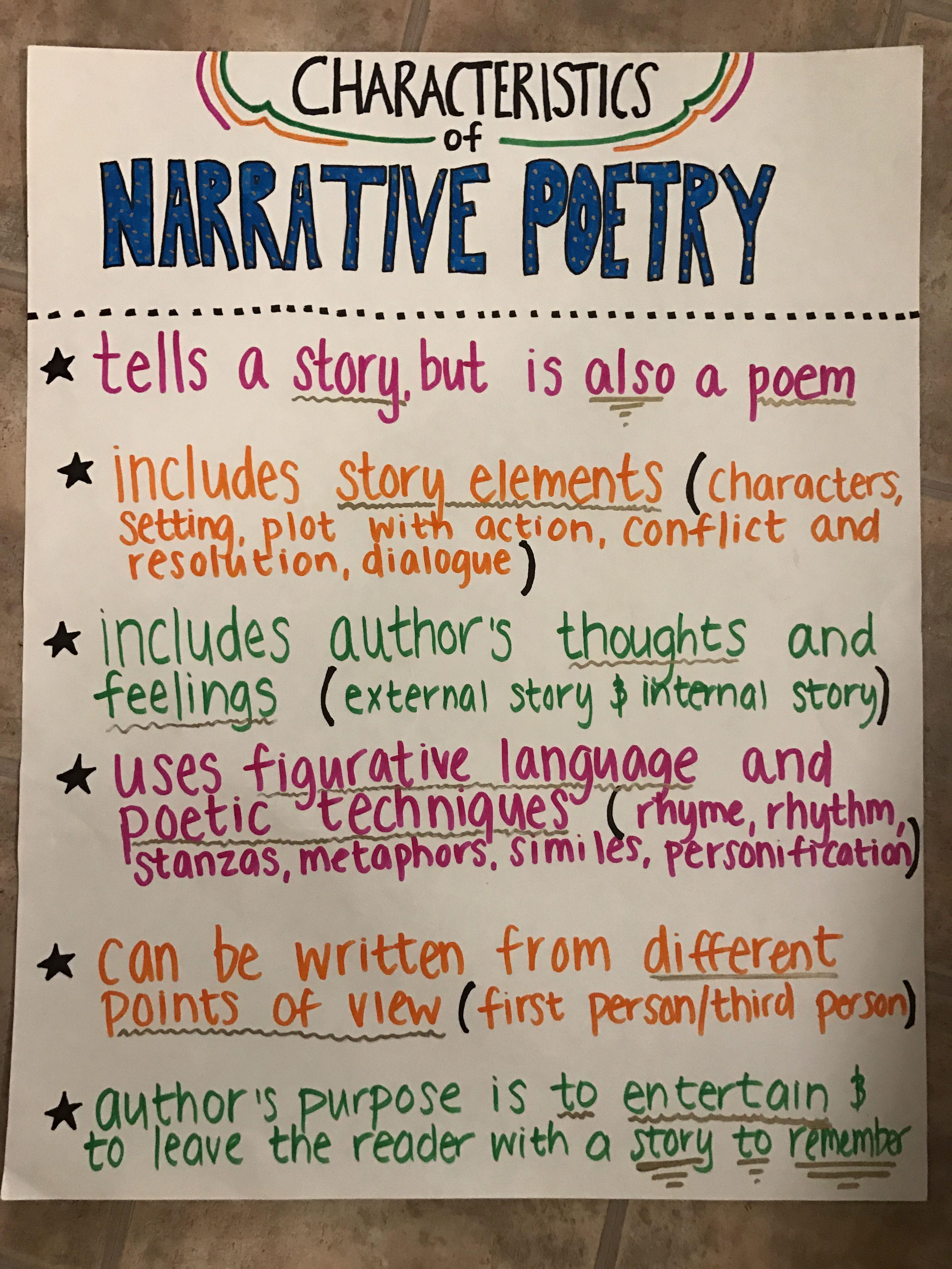 Characteristics of Narrative Poetry anchor chart  Narrative