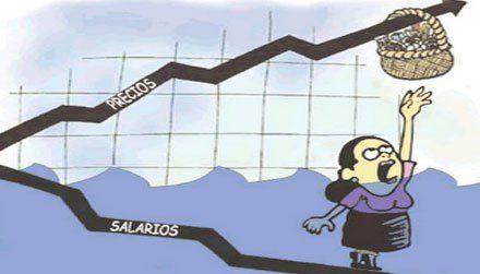 Datos Oficiales De Inflacion En Espana Situacion Economica