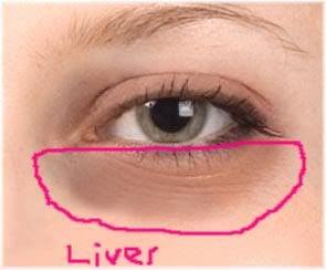 Chinese Face Map and Body Health   Dark circle remedies