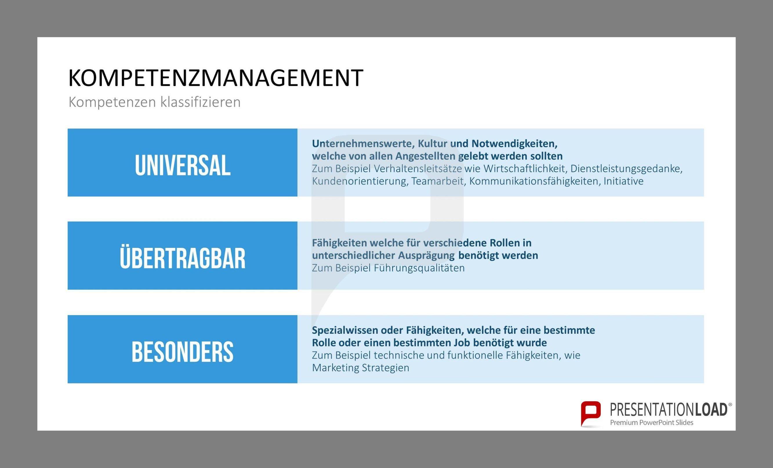 Kompetenzen klassifizieren // Kompetenzmanagement für PowerPoint ...
