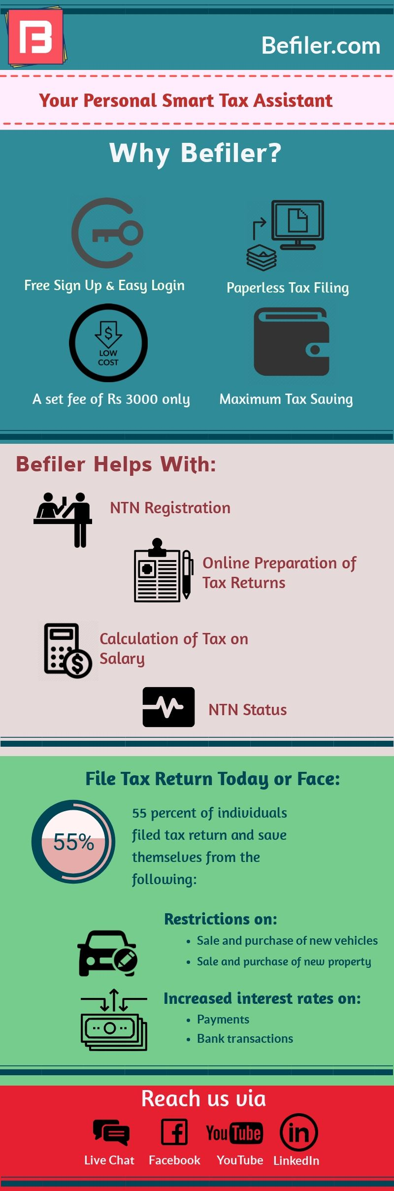 Your Smart Tax Assistant for Tax Return Filing