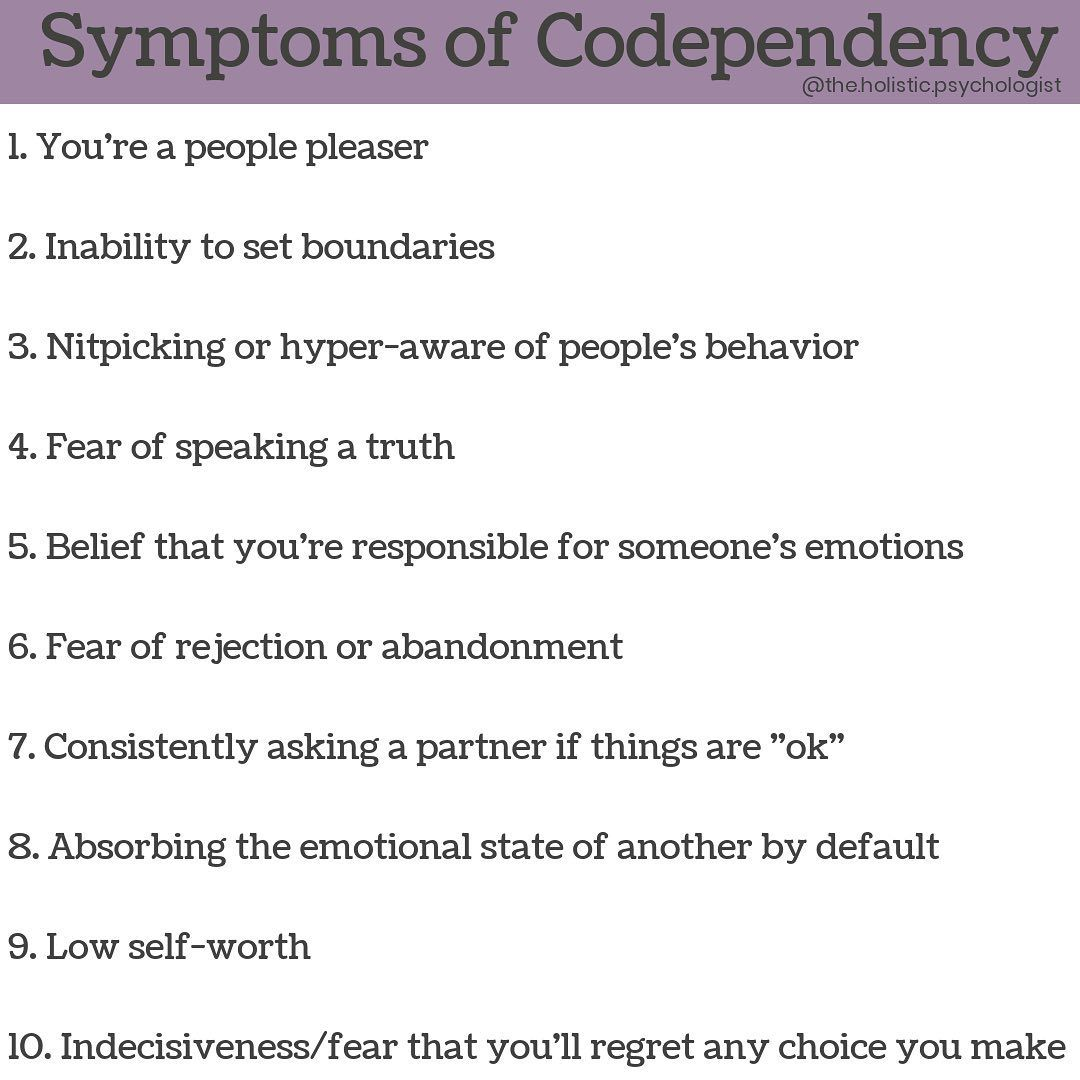 Dr Nicole Lepera On Instagram I Actually Had No Idea I Was Codependent It Was Just Normal To Me Codependency Codependency Worksheets Emotional Awareness