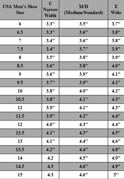 Mens shoe size chart for your reference includes the international units inches us and also conversion best charts images on pinterest rh