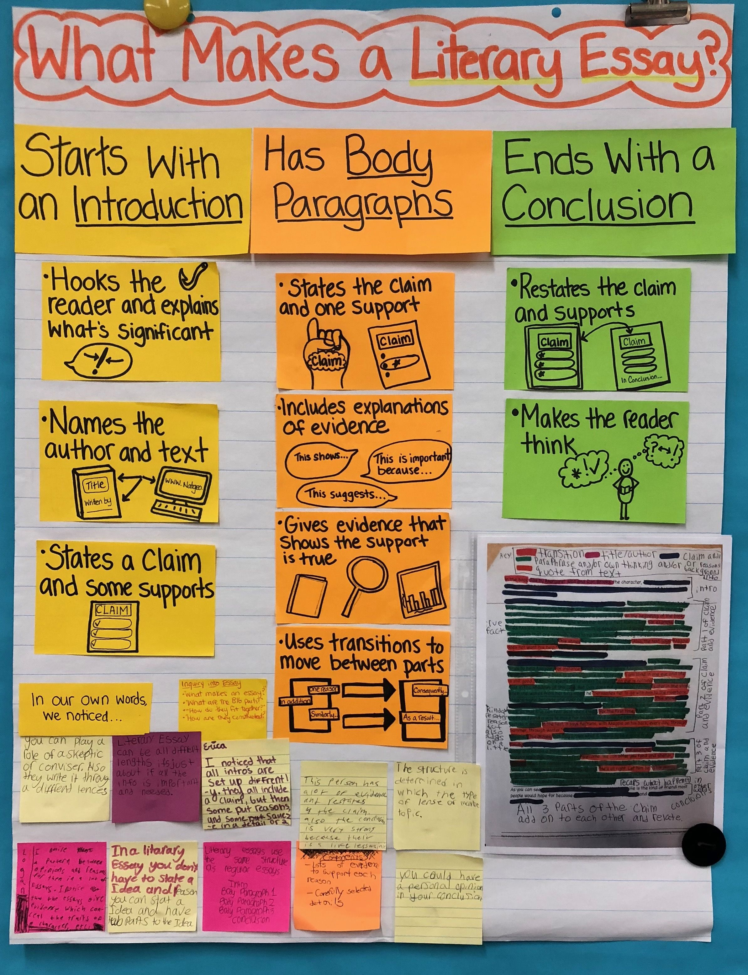 Use Big Sticky Notes For Anchor Charts With Images