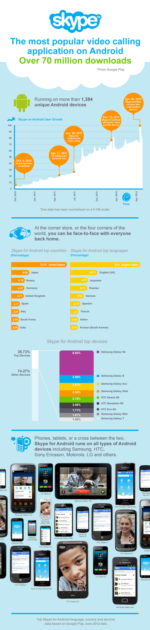 Skype Android - 70M downloads - The most popular video calling application on Android - More than 1300 devices