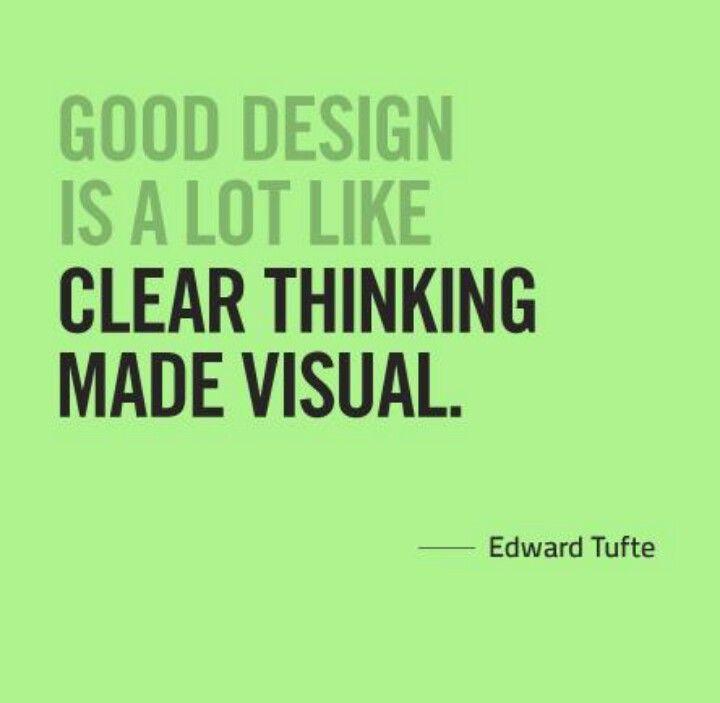 Good Design Clear Thinking Exactly Design Design Design