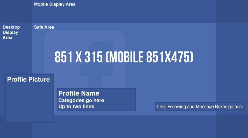 Facebook Header Template template Mobile cover photo, Facebook
