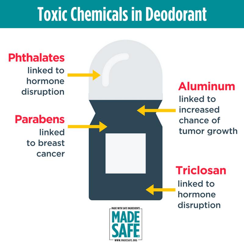 Bahaya Menggunakan Deodoran Setiap Hari