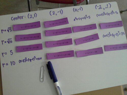 Innovative Classroom Approach ~ Purple circle card sort