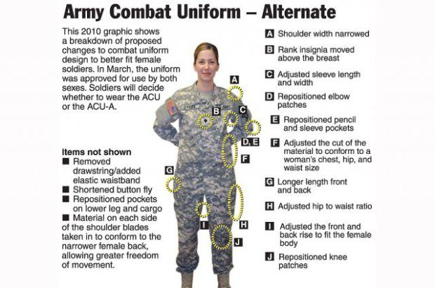 DAYS OF LOT: Unisex Uniforms Debut As Army Opens Units To Women