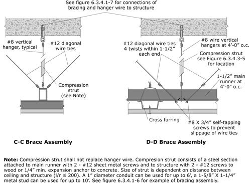 Gypsum board false ceiling cad details energywarden