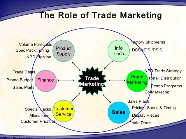 SC Johnson Trade Marketing Trade marketing briefing_vietnam - marketing strategy