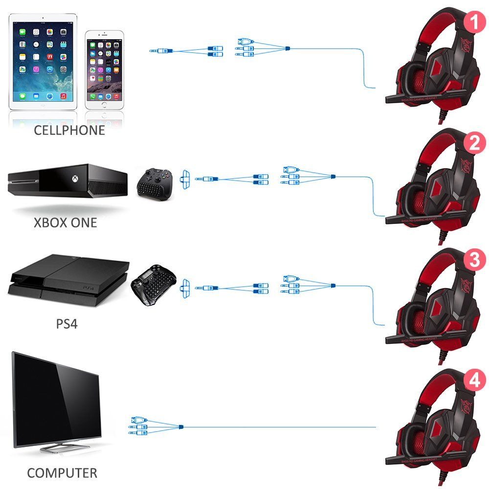 Gaming Headset with Mic and LED Light for Laptop Computer Cellphone