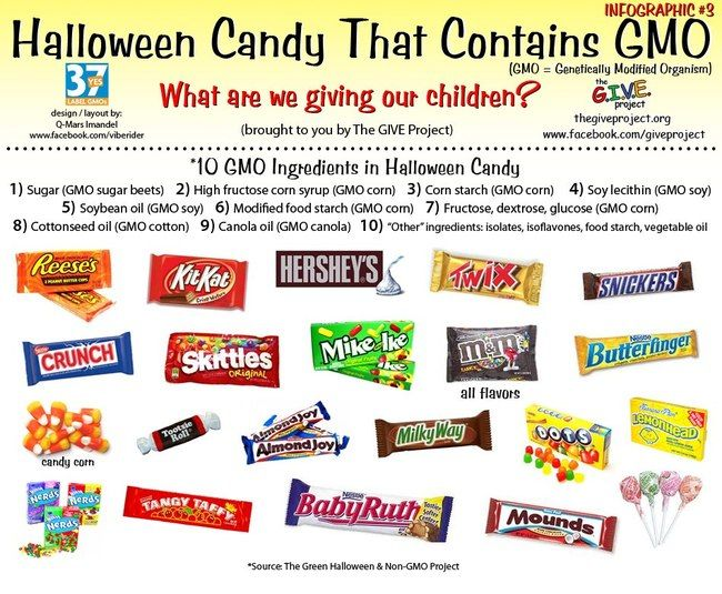 Gmo Halloween Candy List Make Your Own Treats Www Rawyouth Org