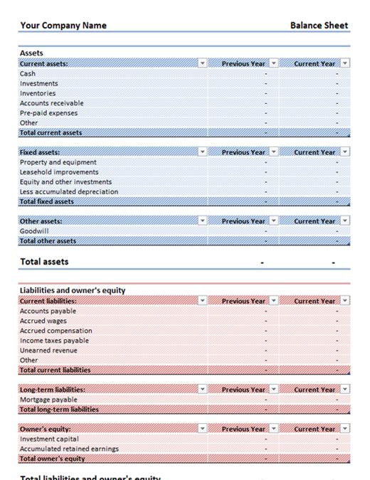 Balance Sheet Simple Balance Sheet Template Balance Sheet Online Business Plan
