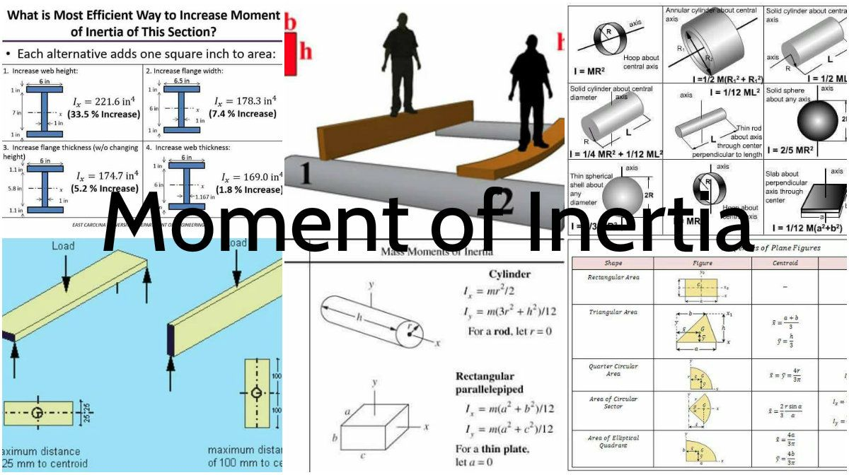 Moment Of Inertia Formulas And Planning Help Architecture Admirers