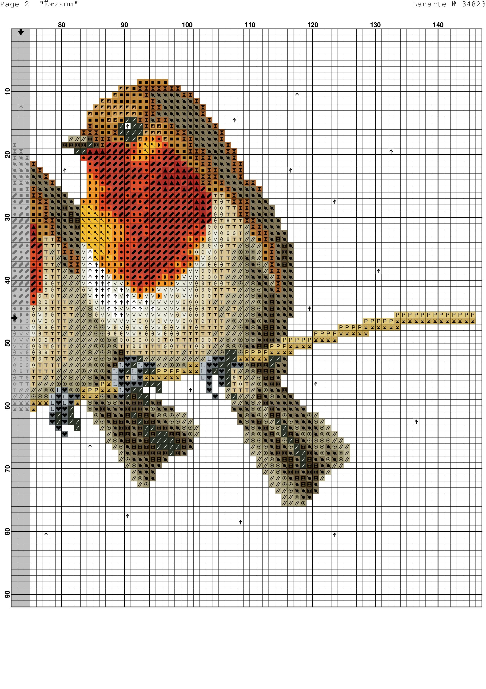 Tres pájaros. Punto de cruz. | pajaritos punto cruz | Pinterest ...