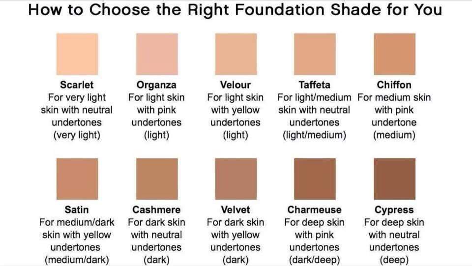 What foundation shade should you choose? Let this chart ...