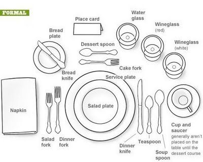 The table setting below is fairly typical of restaurants where you