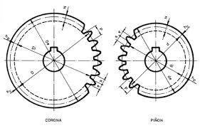 Image Result For Como Dibujar Engranajes Compass Tattoo Character Design Compass