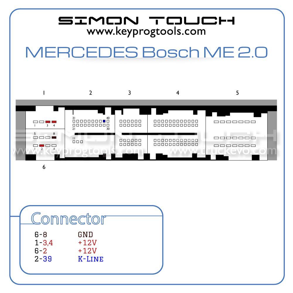 Pin By Simon Touch On Mercedes Ecu Wiring Pinterest Wire Follow Harness Construction Bosch Me20 To Stay Updated With Our News Kindly Us