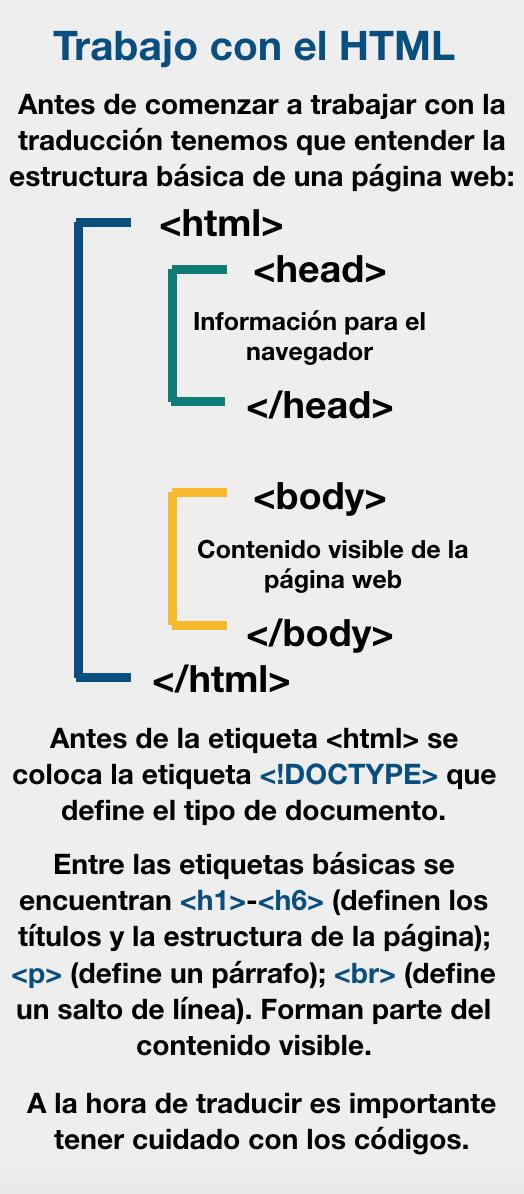 A La Hora De Localizar Una Página Web El Traductor Debe