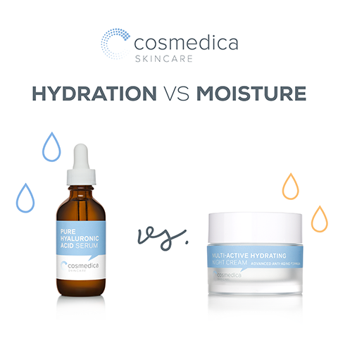 Does Acne Prone Skin Need Hydration